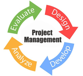 Project management related coursework